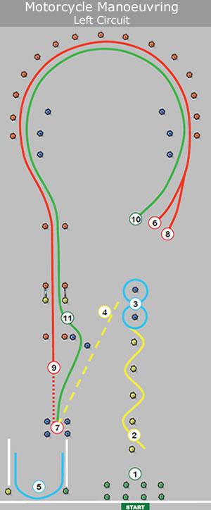 Motorcycle Module 1 Course Circuit Layout  U2013 Motorcycle