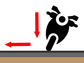 Motorcycle braking forces on a corner