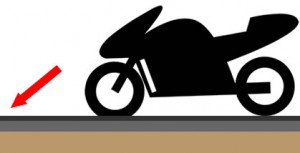 Motorcycle braking forces in straight line
