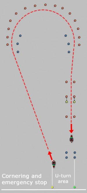 Module 1 cornering and emergency stop diagram