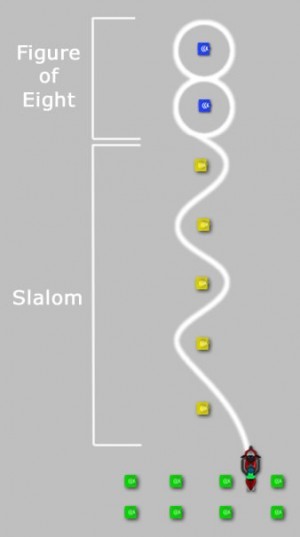 Motorcycle mod 1 Slalom and figure of eight exercise