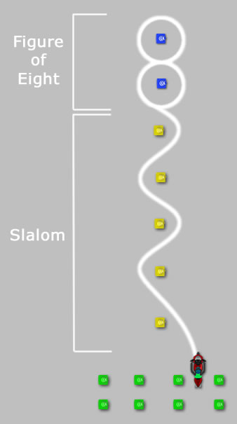 Module 1 Slalom And Figure Of Eight  U2013 Motorcycle Test Tips