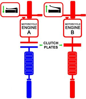 Motorcycle clutch control