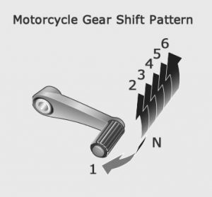 Motorcycle gear shift pattern