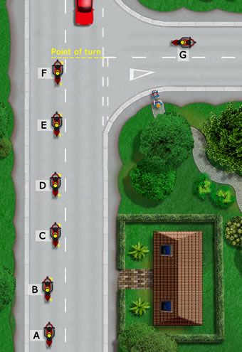 Making a right turn motorcycle procedure for learning to ride and the riding test