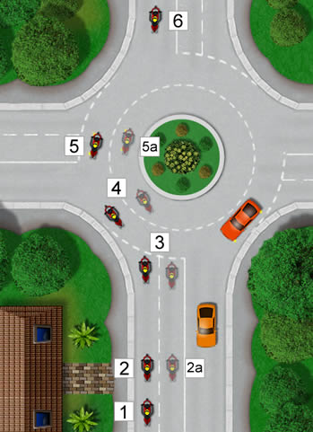 Motorcycle roundabout procedure - going straight ahead