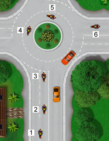 Motorcycle roundabout procedure - making a right turn